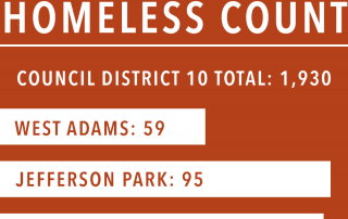 UNNC Area Homeless Count